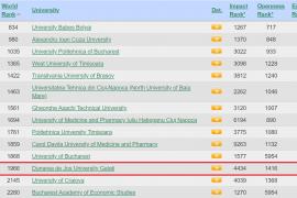 """Universitatea """"Dunărea de Jos"""" din Galați este în primele 12 universități din România, într-un clasament internațional al celor mai vizibile """"pe web"""" instituții de învățământ superior, Webometrics"""